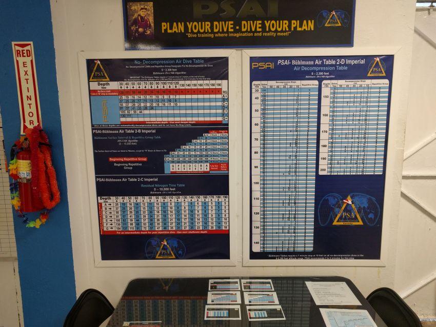 PSAI Academy Command Center